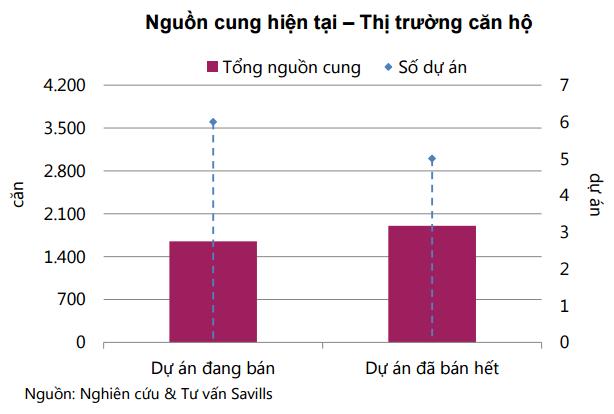 20150921150926 c004 Bất động sản Nha Trang bắt đầu khởi sắc