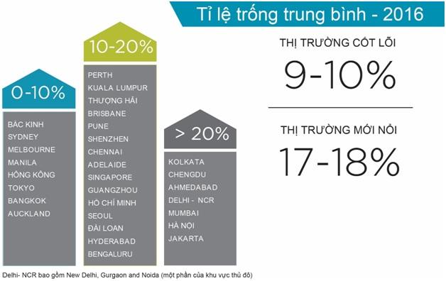 20160202104728 103d Thị trường văn phòng cho thuê tại Việt Nam sẽ tăng trưởng mạnh